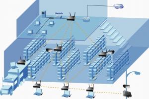 Quá trình nhận tín hiệu của mạng không dây